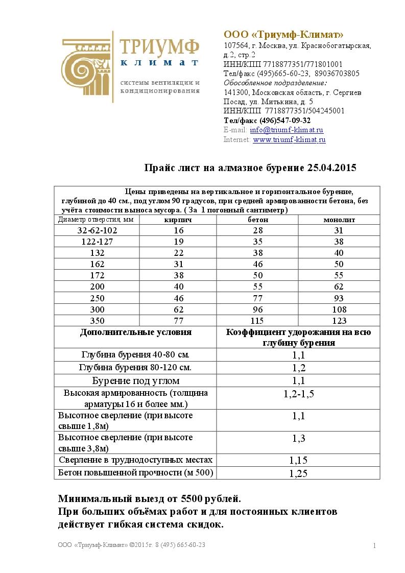 Cenový systém ventilácie